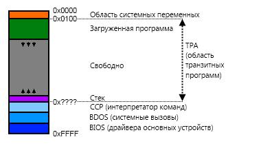 https://zxdemos.ru/uploads/images/2/be41bb55be85b0b88ade4a9d31d52763.png