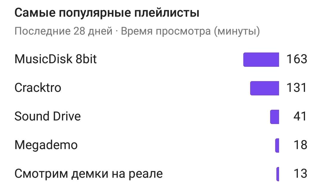 https://zxdemos.ru/uploads/images/2/be44cef2e16d4335a013d2b8e23cb0aa.jpg