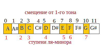 https://zxdemos.ru/uploads/images/2/ebe7dbbdcc1557fd89a7daeef75b8d3a.png